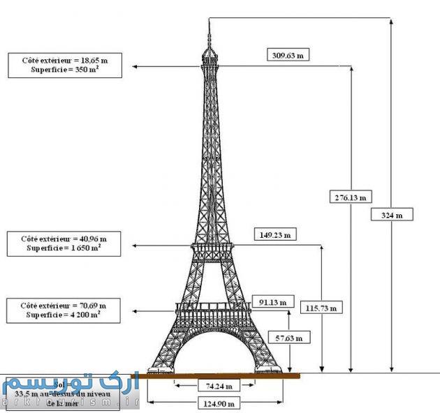 800px-Dimensions_tour_Eiffel