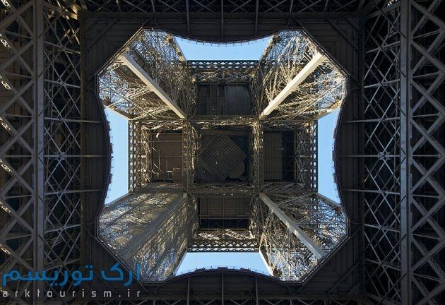 800px-Sous_la_Tour_Eiffel_1